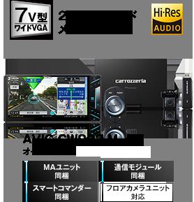7V型ワイドVGA 200mmワイドメインユニット AVIC-CW902-M