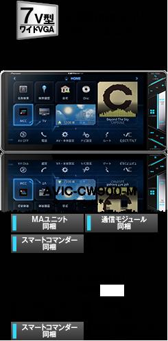 7V型 200mmワイド メインユニット AVIC-CW900-M AVIC-CW900