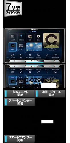 7V型 2Dメインユニット AVIC-CZ900-M AVIC-CZ900