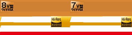 7V型ワイドVGA地上デジタルTV/DVD-V/CD/ Bluetooth/USB/SD/チューナー・DSP AV一体型メモリ AVIC-CZ902XS 希望小売価格248,000円(税別) NEW