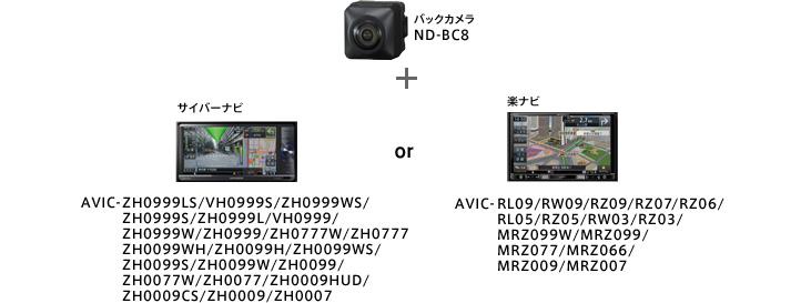 バックカメラ+サイバーナビ or 楽ナビ or アプリユニット