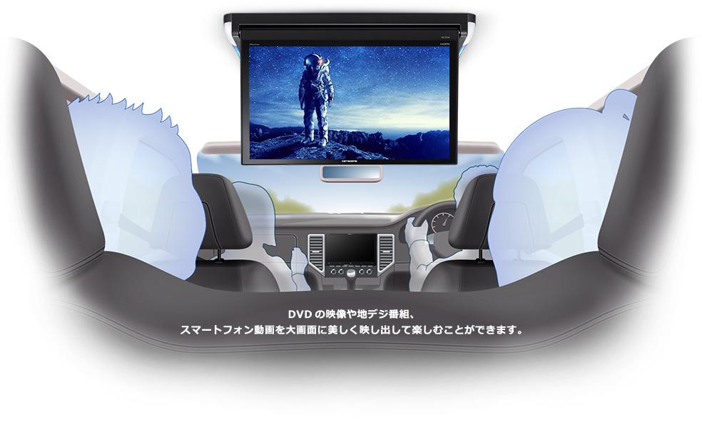 DVDの映像や地デジ番組、スマートフォン動画を大画面に美しく映し出して楽しむことができます。