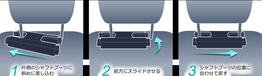 (1)片側のシャフトブーツに斜めに差し込む(2)前方にスライドさせる(3)シャフトブーツの位置に合わせて戻す
