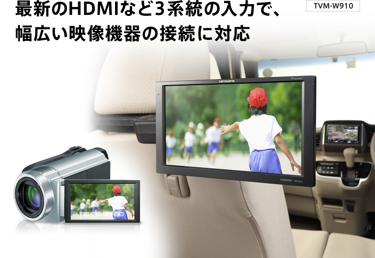 最新のHDMIなど3系統の入力で、 幅広い映像機器の接続に対応