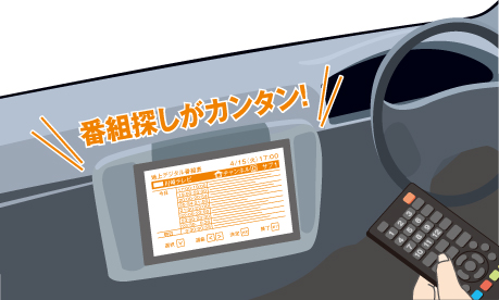 GEX-909DTV⇔RCA入力端子付カーナビ/カーTV