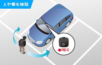 人や車を検知