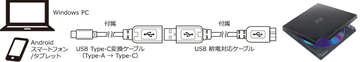 "Corresponds to the new standard USB ""Type-C"""